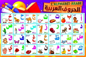 Cours d'arabe à Djerba
